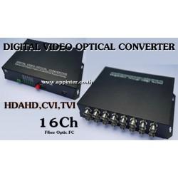 DIGITAL VIDEO OPTICAL CONVERTER